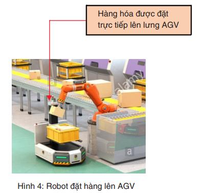 Loading AGV