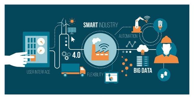 Tối ưu chi phí sản xuất smart factory